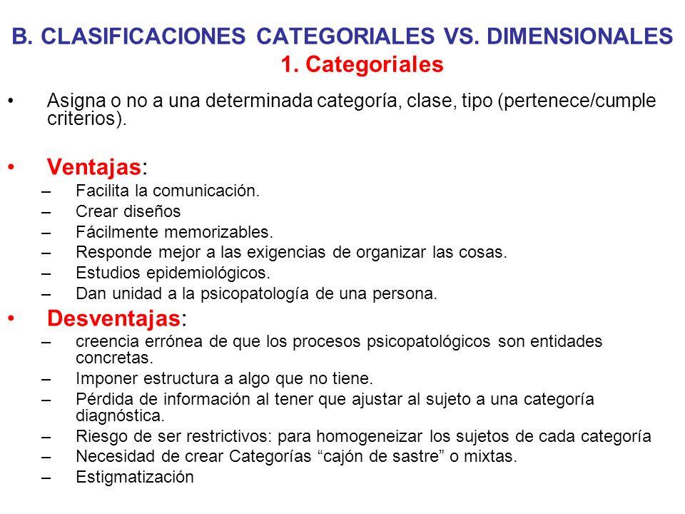 Asigna o no a una determinada categoría, clase, tipo (pertenece/cumple criterios). Ventajas: –Facilita la comunicación. –Crear diseños –Fácilmente mem
