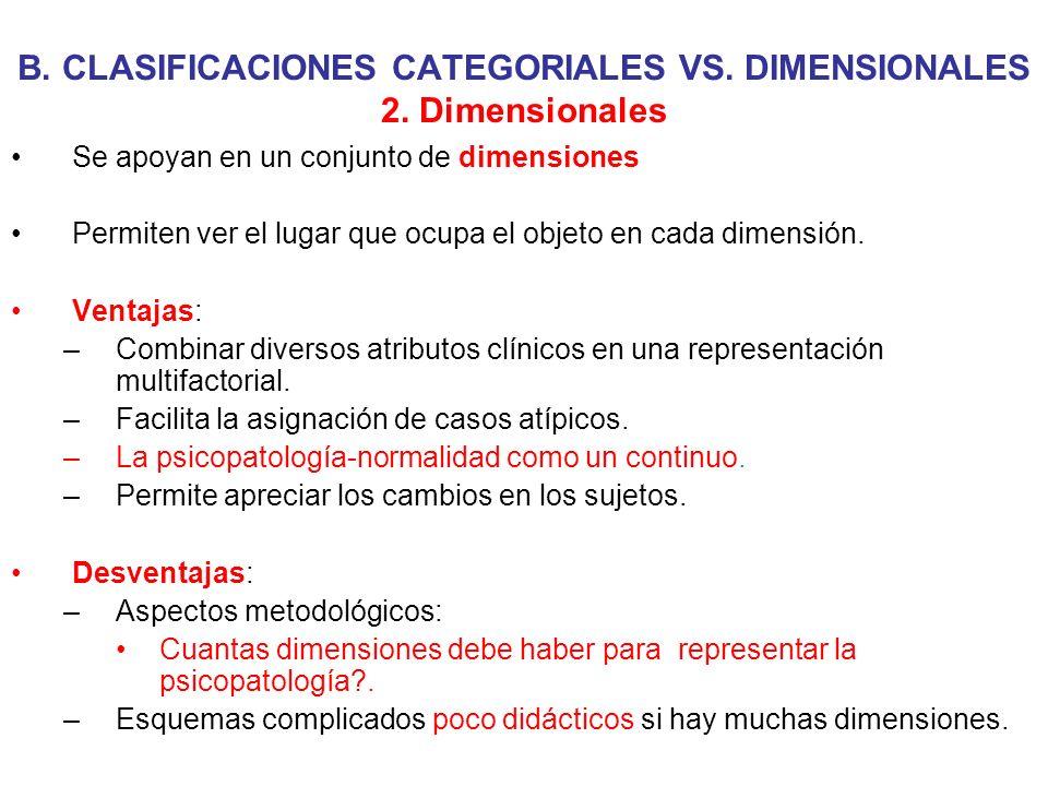 Se apoyan en un conjunto de dimensiones Permiten ver el lugar que ocupa el objeto en cada dimensión. Ventajas: –Combinar diversos atributos clínicos e