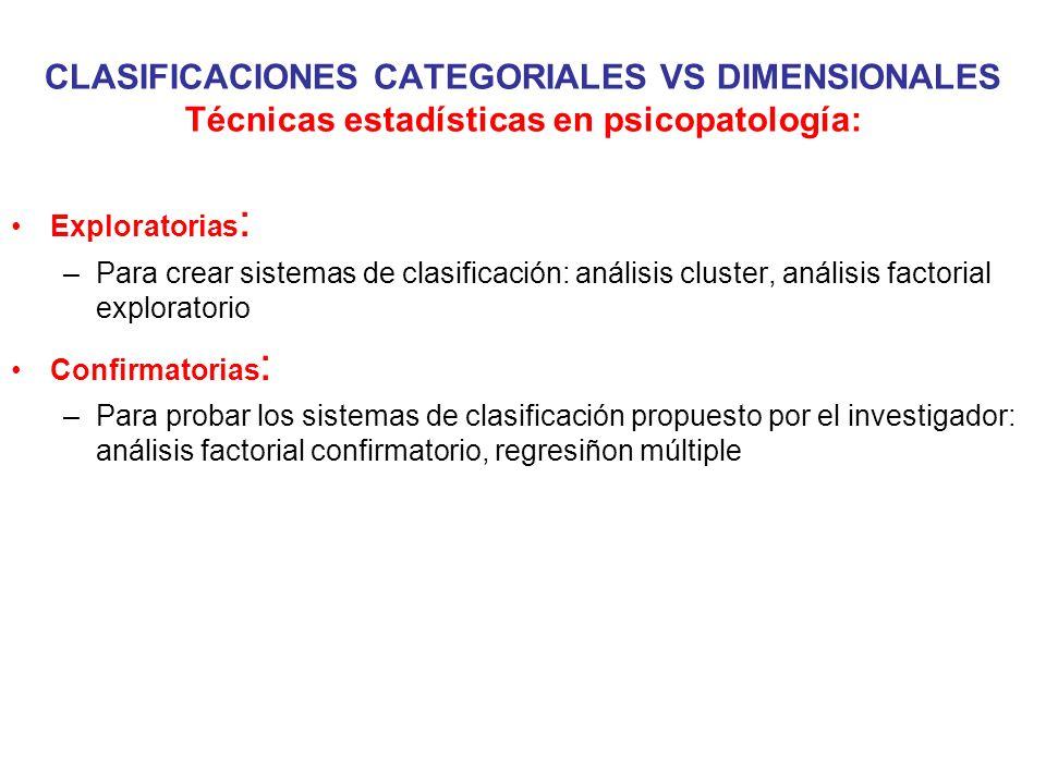 CLASIFICACIONES CATEGORIALES VS DIMENSIONALES Técnicas estadísticas en psicopatología: Exploratorias : –Para crear sistemas de clasificación: análisis