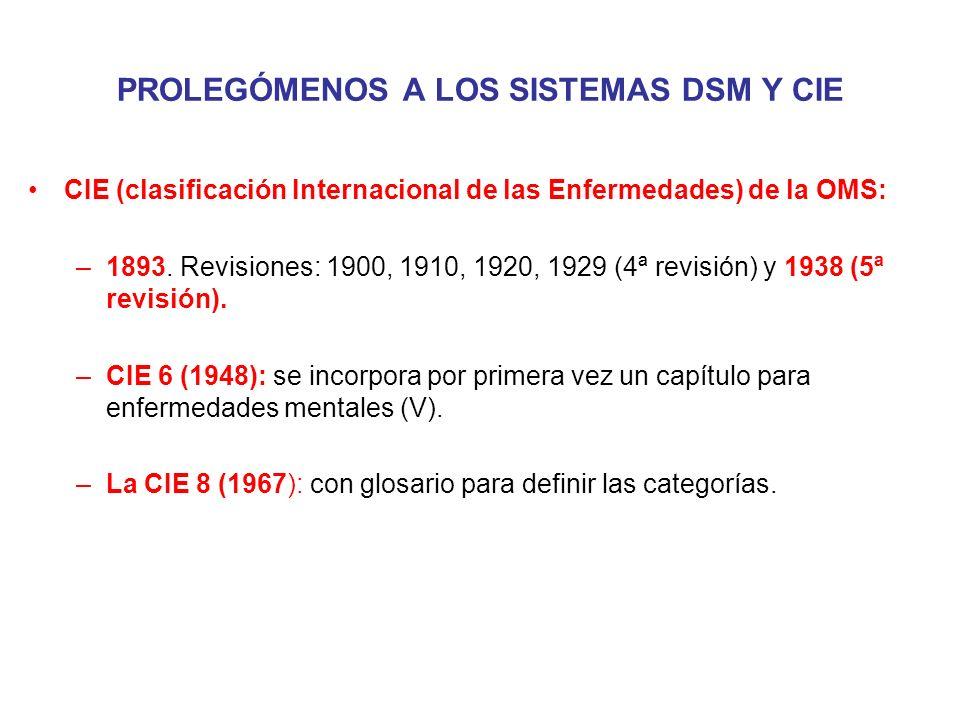 CIE (clasificación Internacional de las Enfermedades) de la OMS: –1893. Revisiones: 1900, 1910, 1920, 1929 (4ª revisión) y 1938 (5ª revisión). –CIE 6