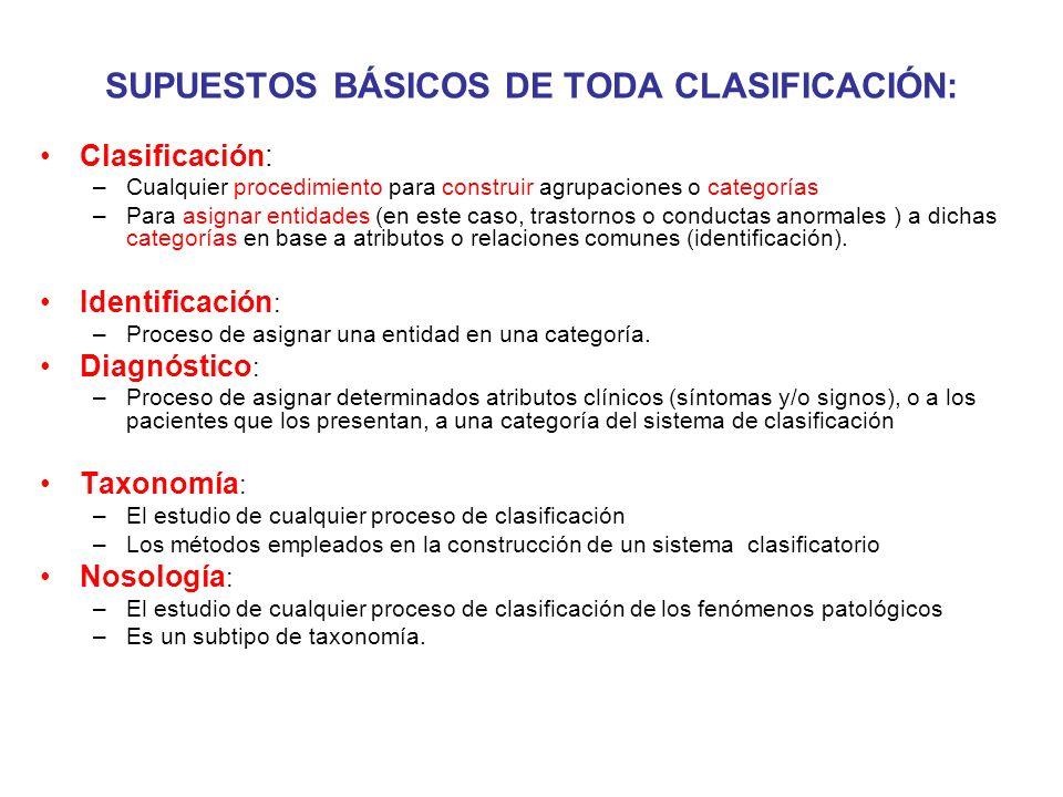 SUPUESTOS BÁSICOS DE TODA CLASIFICACIÓN: Clasificación: –Cualquier procedimiento para construir agrupaciones o categorías –Para asignar entidades (en