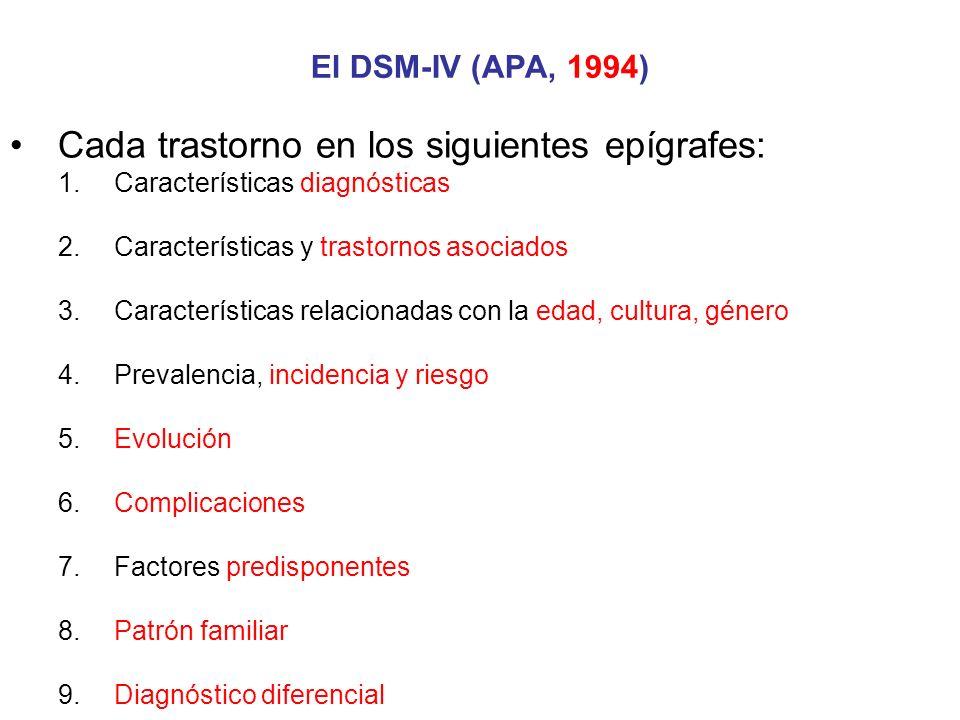 Cada trastorno en los siguientes epígrafes: 1.Características diagnósticas 2.Características y trastornos asociados 3.Características relacionadas con