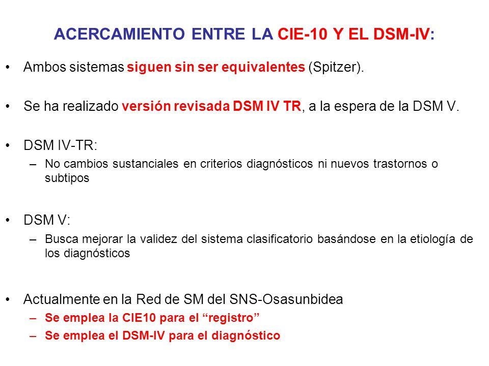 Ambos sistemas siguen sin ser equivalentes (Spitzer). Se ha realizado versión revisada DSM IV TR, a la espera de la DSM V. DSM IV-TR: –No cambios sust