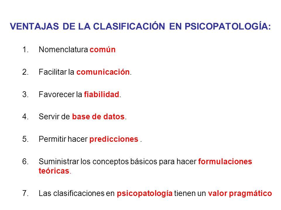 1.Nomenclatura común 2.Facilitar la comunicación. 3.Favorecer la fiabilidad. 4.Servir de base de datos. 5.Permitir hacer predicciones. 6.Suministrar l