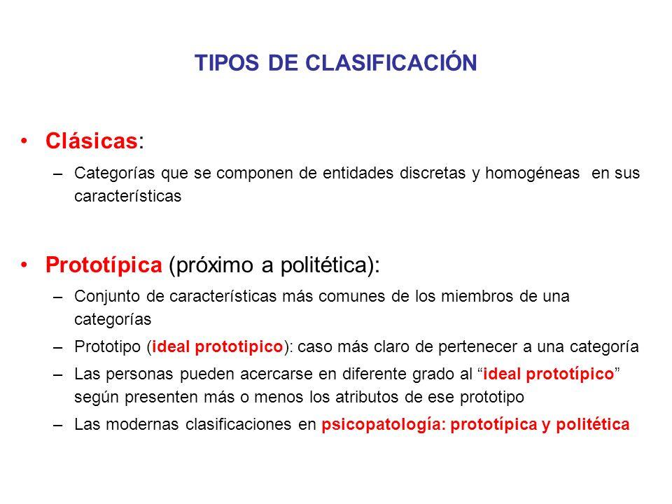 TIPOS DE CLASIFICACIÓN Clásicas: –Categorías que se componen de entidades discretas y homogéneas en sus características Prototípica (próximo a politét