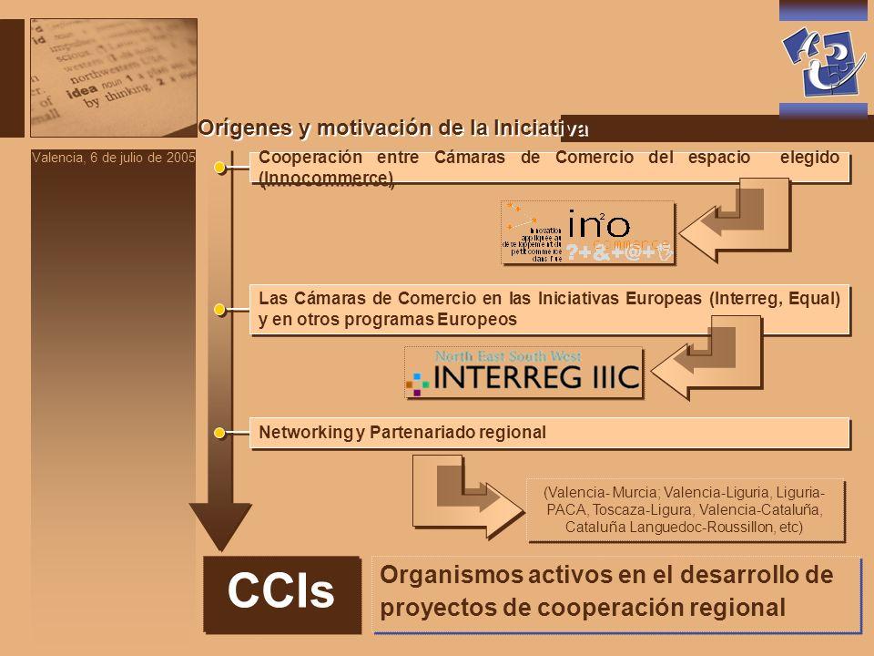 Orígenes y motivación de la Iniciativa Organismos activos en el desarrollo de proyectos de cooperación regional CCIs Cooperación entre Cámaras de Come