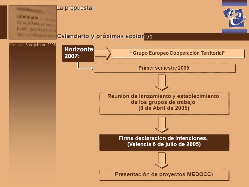 Valencia, 6 de julio de 2005 La propuesta: Calendario y próximas acciones Grupo Europeo Cooperación Territorial Horizonte 2007: Horizonte 2007: Primer semestre 2005 Reunión de lanzamiento y establecimiento de los grupos de trabajo (8 de Abril de 2005) Reunión de lanzamiento y establecimiento de los grupos de trabajo (8 de Abril de 2005) Firma declaración de intenciones.