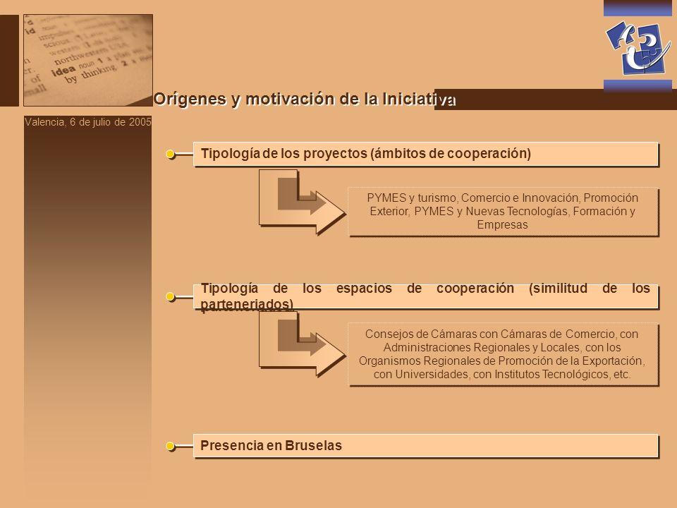 Valencia, 6 de julio de 2005 Orígenes y motivación de la Iniciativa B B Innovación y competitividad Ayudas Pyme Infraestructuras y transporte Medio Ambiente Internacionalización