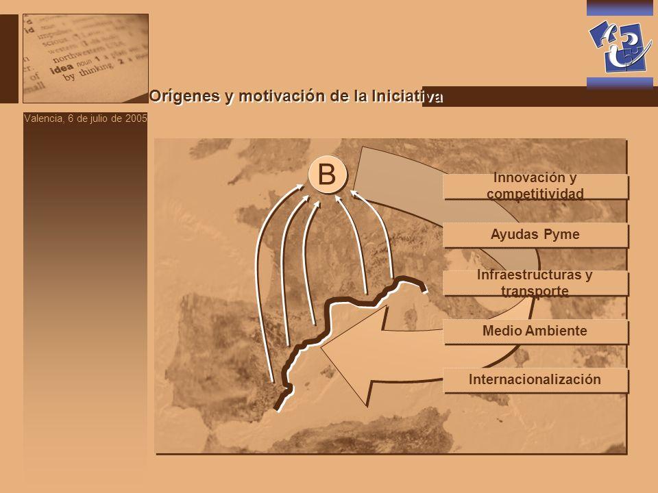 Valencia, 6 de julio de 2005 La propuesta en tres pasos: 1 construyendo grupos de trabajo (conociéndonos) ¿QUÉ GRUPOS DE TRABAJO SE HAN CREADO.