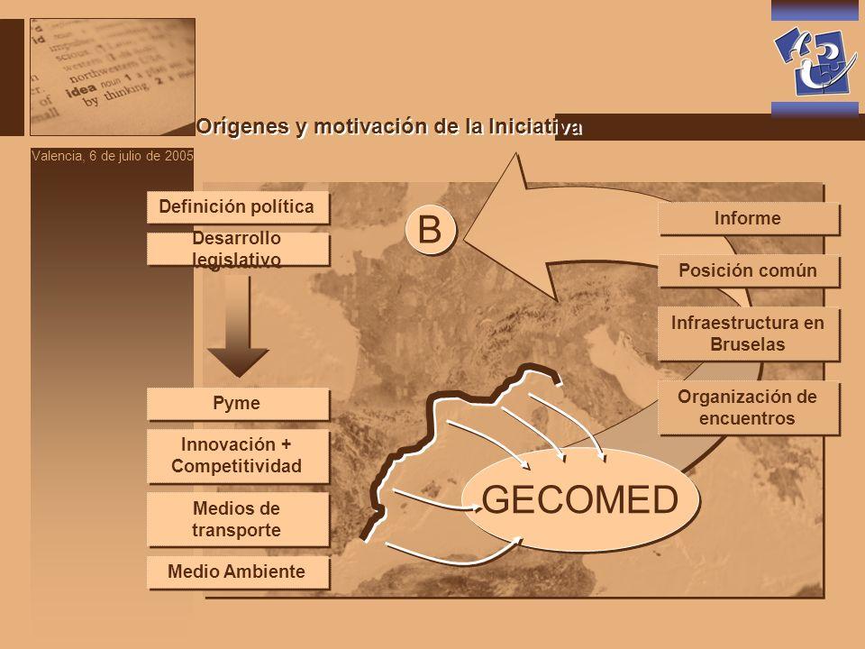 Valencia, 6 de julio de 2005 Orígenes y motivación de la Iniciativa B B GECOMED Informe Posición común Infraestructura en Bruselas Organización de encuentros Definición política Desarrollo legislativo Pyme Innovación + Competitividad Medios de transporte Medio Ambiente