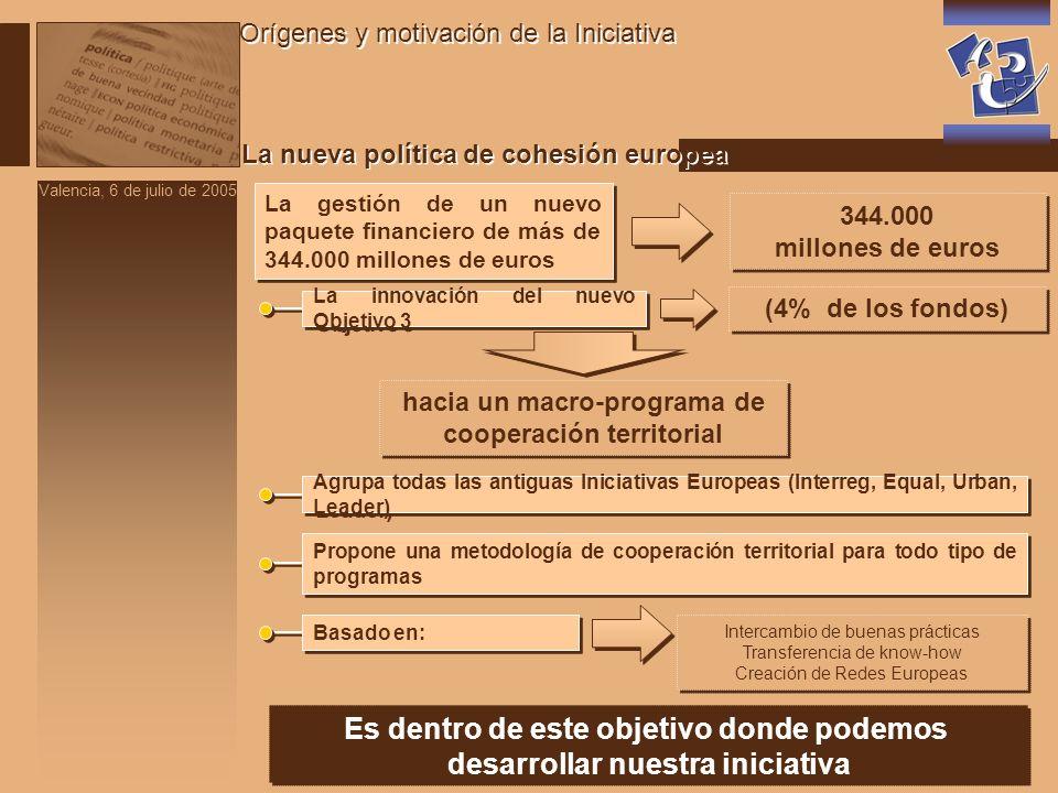 Valencia, 6 de julio de 2005 La nueva política de cohesión europea Orígenes y motivación de la Iniciativa La gestión de un nuevo paquete financiero de más de 344.000 millones de euros 344.000 millones de euros 344.000 millones de euros La innovación del nuevo Objetivo 3 (4% de los fondos) hacia un macro-programa de cooperación territorial Agrupa todas las antiguas Iniciativas Europeas (Interreg, Equal, Urban, Leader) Propone una metodología de cooperación territorial para todo tipo de programas Basado en: Intercambio de buenas prácticas Transferencia de know-how Creación de Redes Europeas Intercambio de buenas prácticas Transferencia de know-how Creación de Redes Europeas Es dentro de este objetivo donde podemos desarrollar nuestra iniciativa Es dentro de este objetivo donde podemos desarrollar nuestra iniciativa