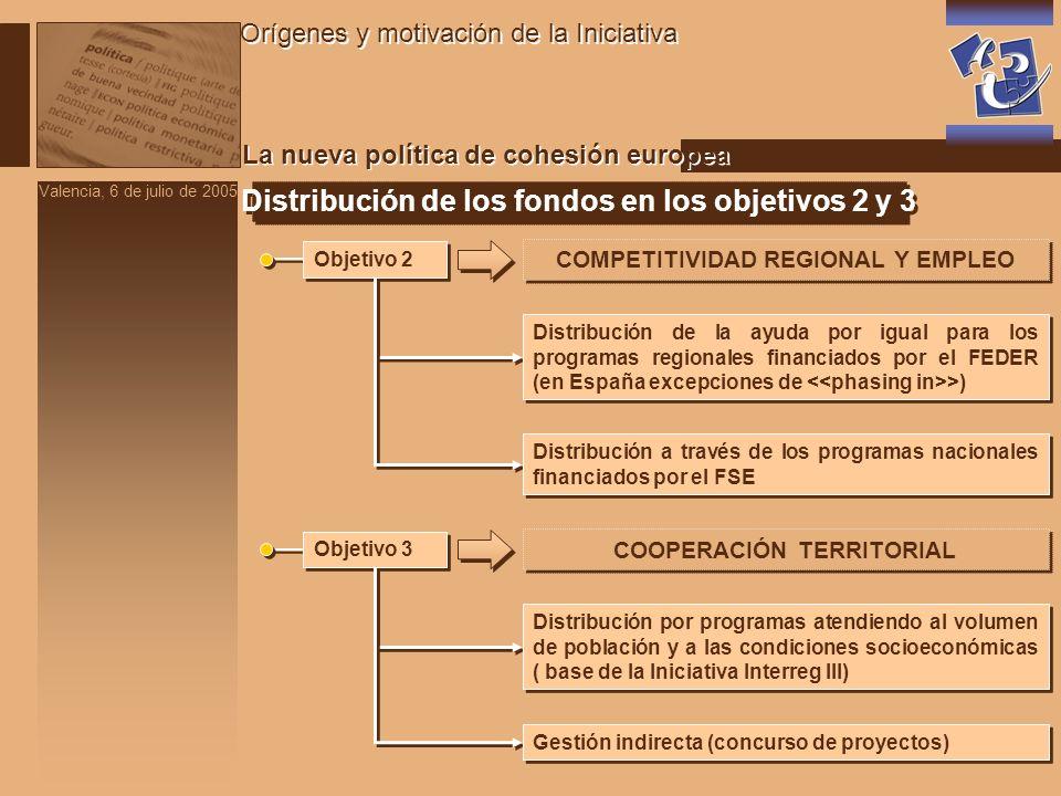 Valencia, 6 de julio de 2005 La propuesta en tres pasos: 1 construyendo grupos de trabajo (conociéndonos) OTRAS LÍNEAS DE ACCIÓN DE LOS GRUPOS DE TRABAJO Enviar información relevante a la Secretaría del Grupo acerca de la actividad de las Cámaras de su región en el área temática seleccionada.