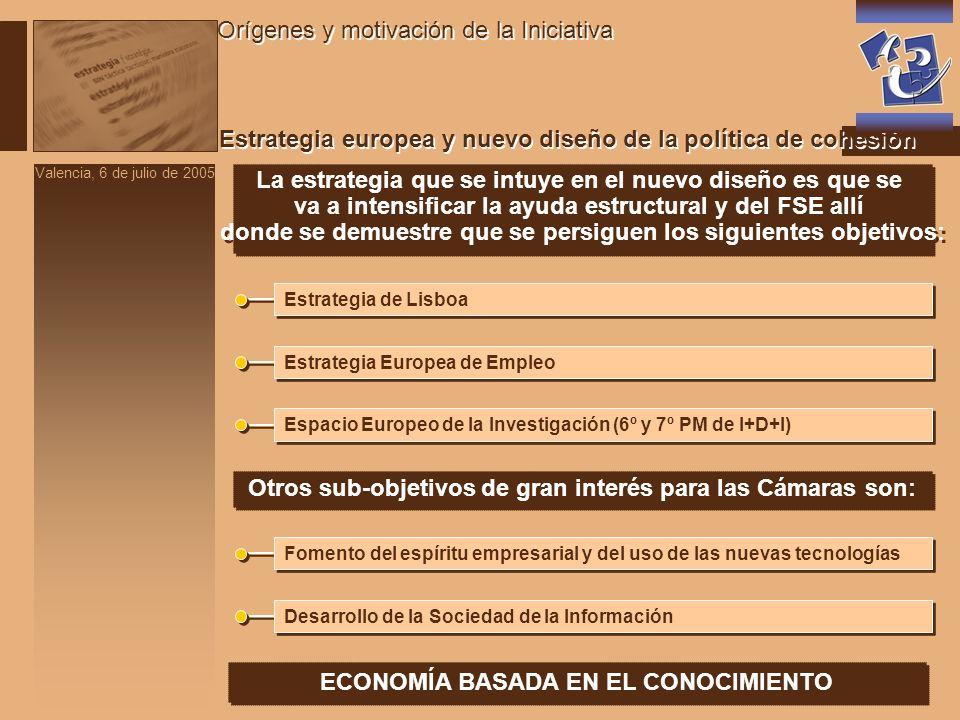 Valencia, 6 de julio de 2005 Algunas conclusiones Orígenes y motivación de la Iniciativa Los programas operativos dentro del objetivo 2 van a estar muy enfocados al cumplimiento de los objetivos de la Agenda de Lisboa.