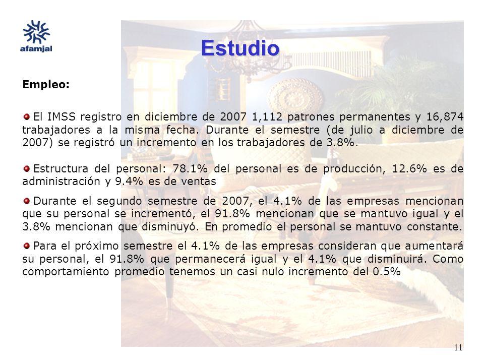 FUENTE : SEIJAL - AFAMJAL, en base a investigación directa. 11 Estudio Empleo: El IMSS registro en diciembre de 2007 1,112 patrones permanentes y 16,8