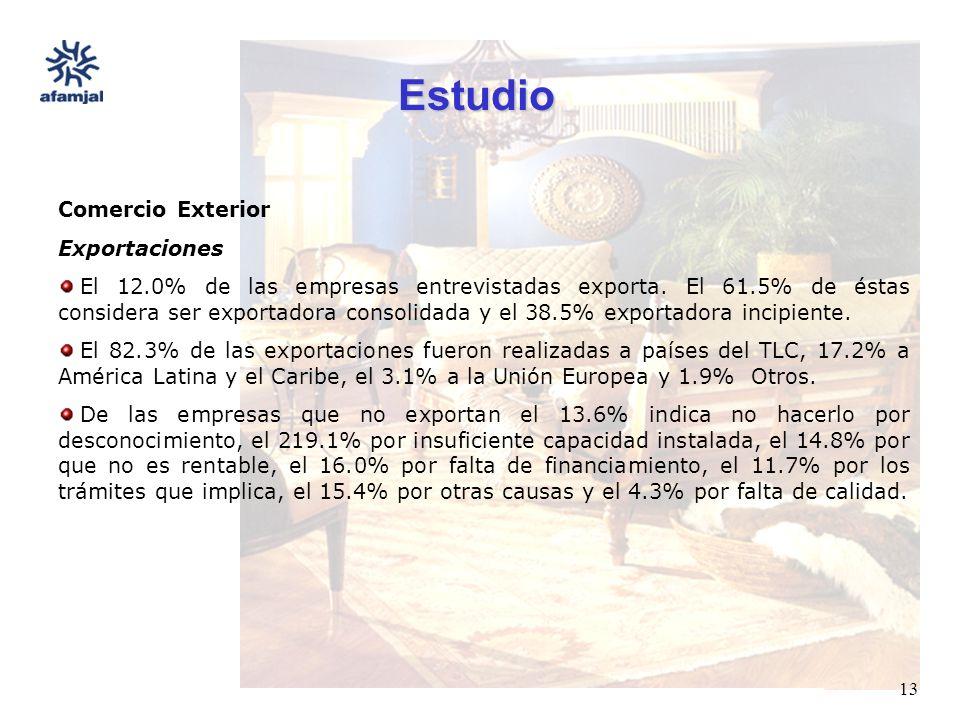 FUENTE : SEIJAL - AFAMJAL, en base a investigación directa. 13 Estudio Comercio Exterior Exportaciones El 12.0% de las empresas entrevistadas exporta.