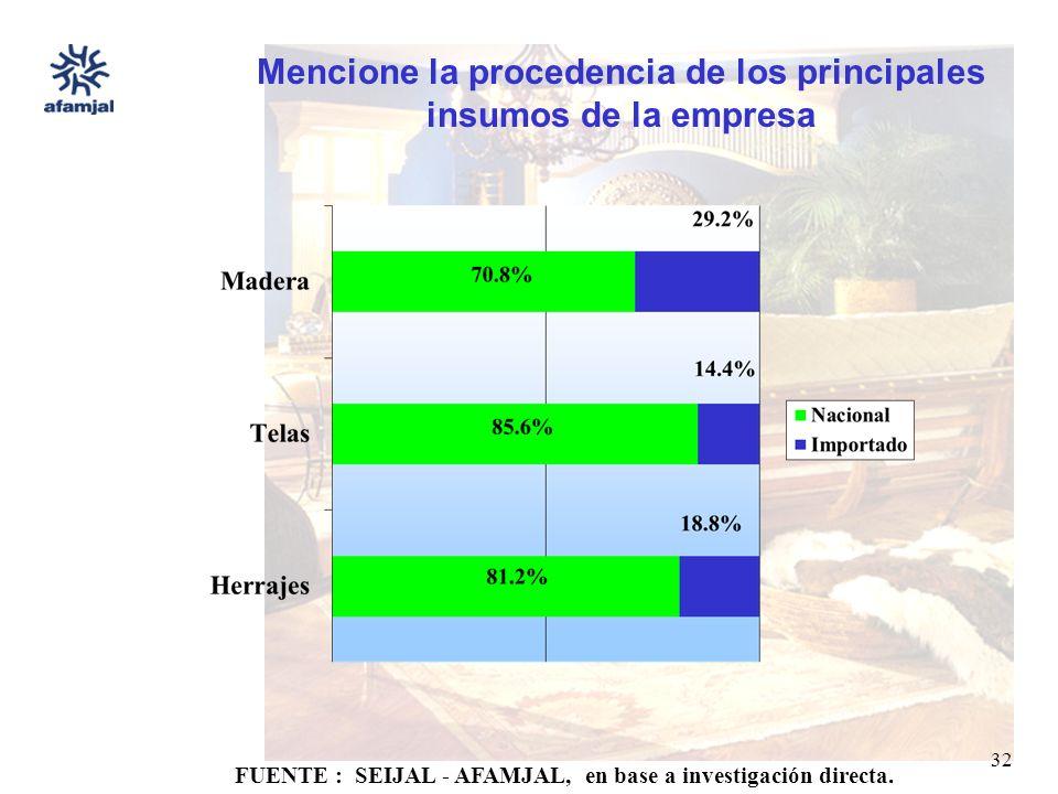 FUENTE : SEIJAL - AFAMJAL, en base a investigación directa. 32 Mencione la procedencia de los principales insumos de la empresa
