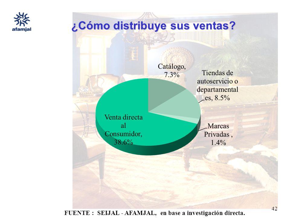 FUENTE : SEIJAL - AFAMJAL, en base a investigación directa. 42 ¿Cómo distribuye sus ventas?