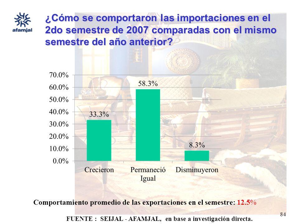 FUENTE : SEIJAL - AFAMJAL, en base a investigación directa. 84 ¿Cómo se comportaron las importaciones en el 2do semestre de 2007 comparadas con el mis