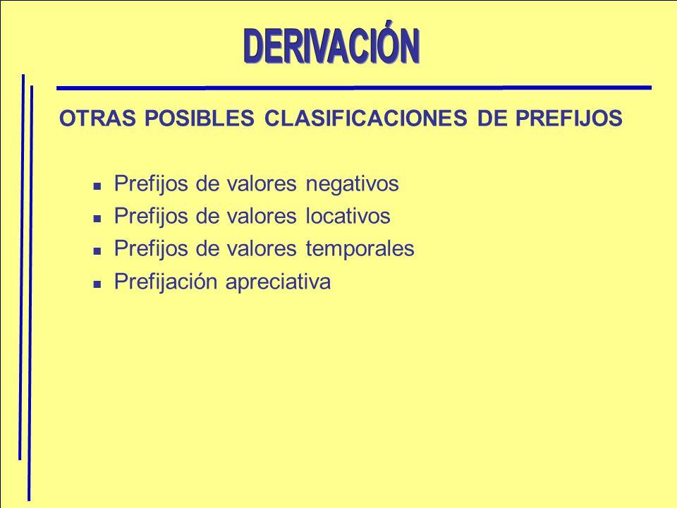 OTRAS POSIBLES CLASIFICACIONES DE PREFIJOS Prefijos de valores negativos Prefijos de valores locativos Prefijos de valores temporales Prefijación apre