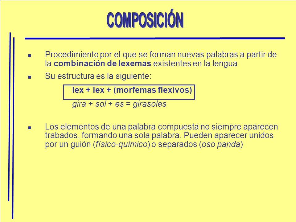 Procedimiento por el que se forman nuevas palabras a partir de la combinación de lexemas existentes en la lengua Su estructura es la siguiente: lex +