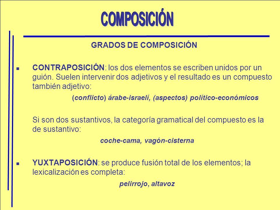 GRADOS DE COMPOSICIÓN CONTRAPOSICIÓN: los dos elementos se escriben unidos por un guión. Suelen intervenir dos adjetivos y el resultado es un compuest