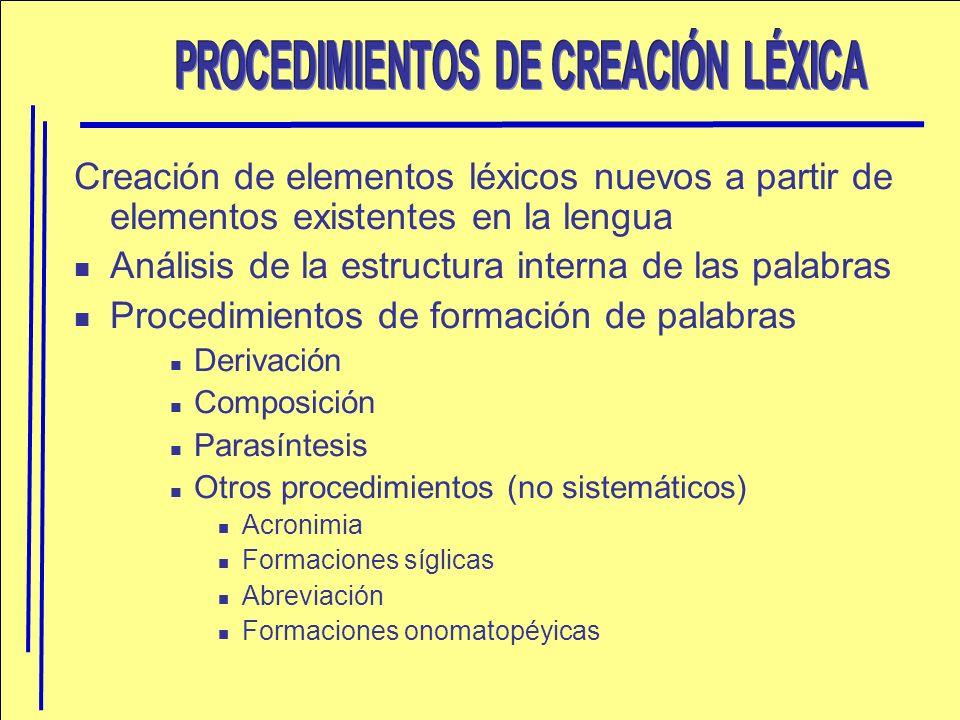 Creación de elementos léxicos nuevos a partir de elementos existentes en la lengua Análisis de la estructura interna de las palabras Procedimientos de