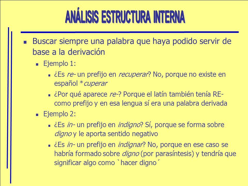 Buscar siempre una palabra que haya podido servir de base a la derivación Ejemplo 1: ¿Es re- un prefijo en recuperar? No, porque no existe en español