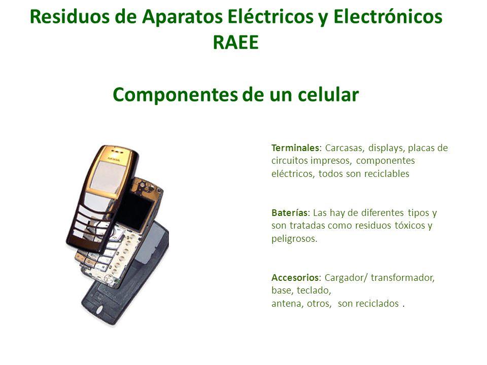 Residuos de Aparatos Eléctricos y Electrónicos RAEE Componentes de un celular Terminales: Carcasas, displays, placas de circuitos impresos, componente