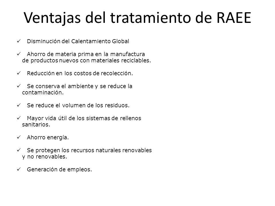 Ventajas del tratamiento de RAEE Disminución del Calentamiento Global Ahorro de materia prima en la manufactura de productos nuevos con materiales rec
