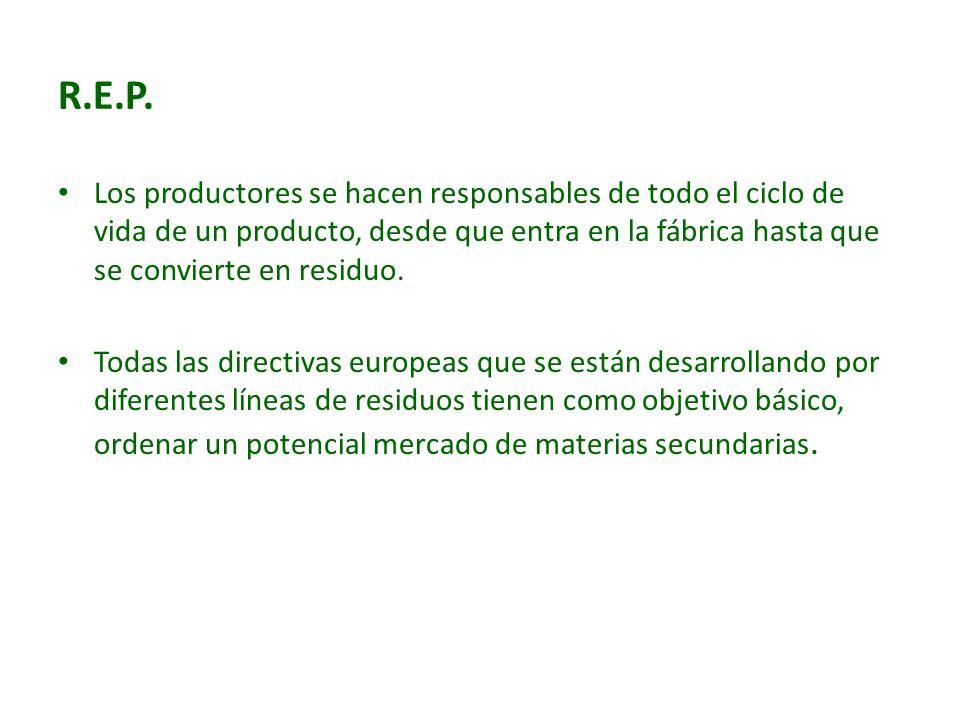 Los productores se hacen responsables de todo el ciclo de vida de un producto, desde que entra en la fábrica hasta que se convierte en residuo. Todas