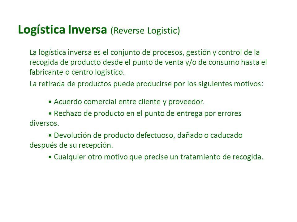 Logística Inversa (Reverse Logistic) La logística inversa es el conjunto de procesos, gestión y control de la recogida de producto desde el punto de v