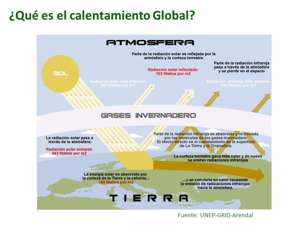 ¿Qué es el calentamiento Global? Fuente: UNEP-GRID-Arendal