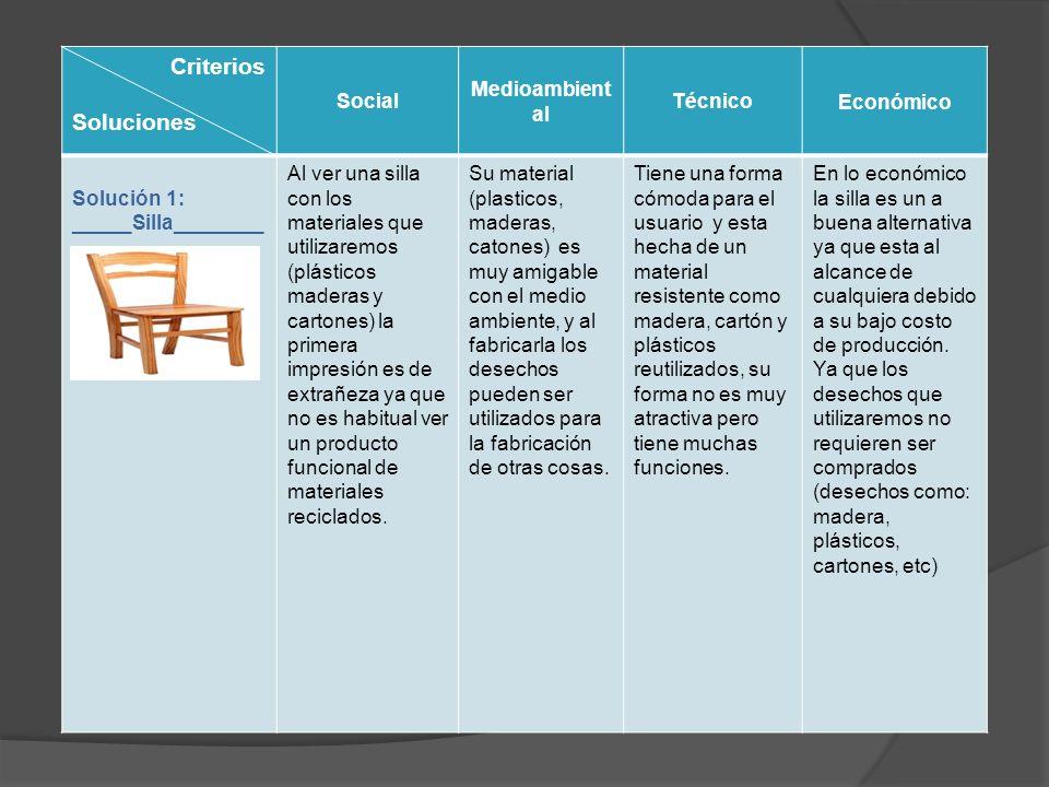 Criterios Soluciones Social Medioambient al Técnico Económico Solución 1: _____Silla________ __ Al ver una silla con los materiales que utilizaremos (plásticos maderas y cartones) la primera impresión es de extrañeza ya que no es habitual ver un producto funcional de materiales reciclados.
