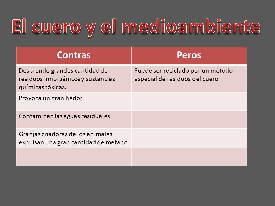 ContrasPeros Desprende grandes cantidad de residuos innorgánicos y sustancias químicas tóxicas.