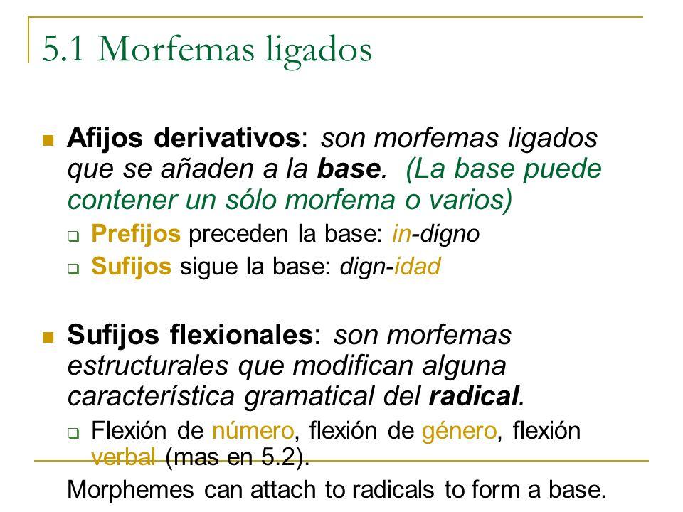 5.1 Morfemas ligados Afijos derivativos: son morfemas ligados que se añaden a la base. (La base puede contener un sólo morfema o varios) Prefijos prec
