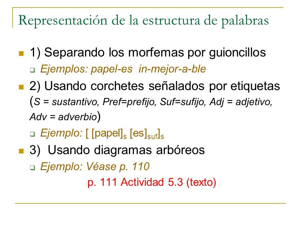 Representación de la estructura de palabras 1) Separando los morfemas por guioncillos Ejemplos: papel-esin-mejor-a-ble 2) Usando corchetes señalados p