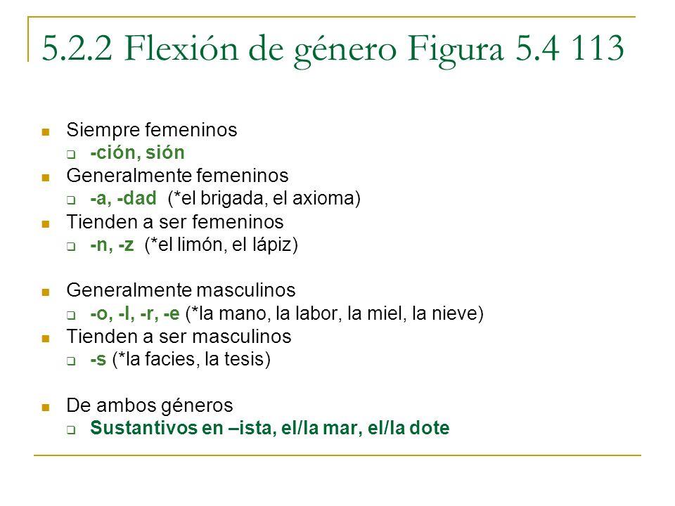 5.2.2 Flexión de género Figura 5.4 113 Siempre femeninos -ción, sión Generalmente femeninos -a, -dad (*el brigada, el axioma) Tienden a ser femeninos