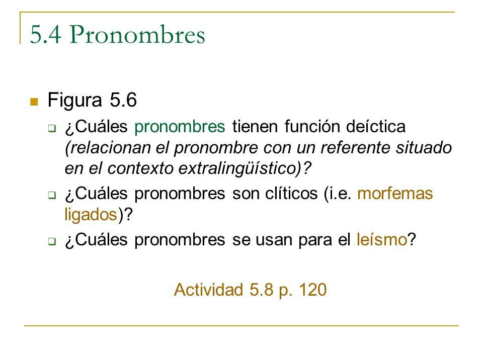 5.4 Pronombres Figura 5.6 ¿Cuáles pronombres tienen función deíctica (relacionan el pronombre con un referente situado en el contexto extralingüístico