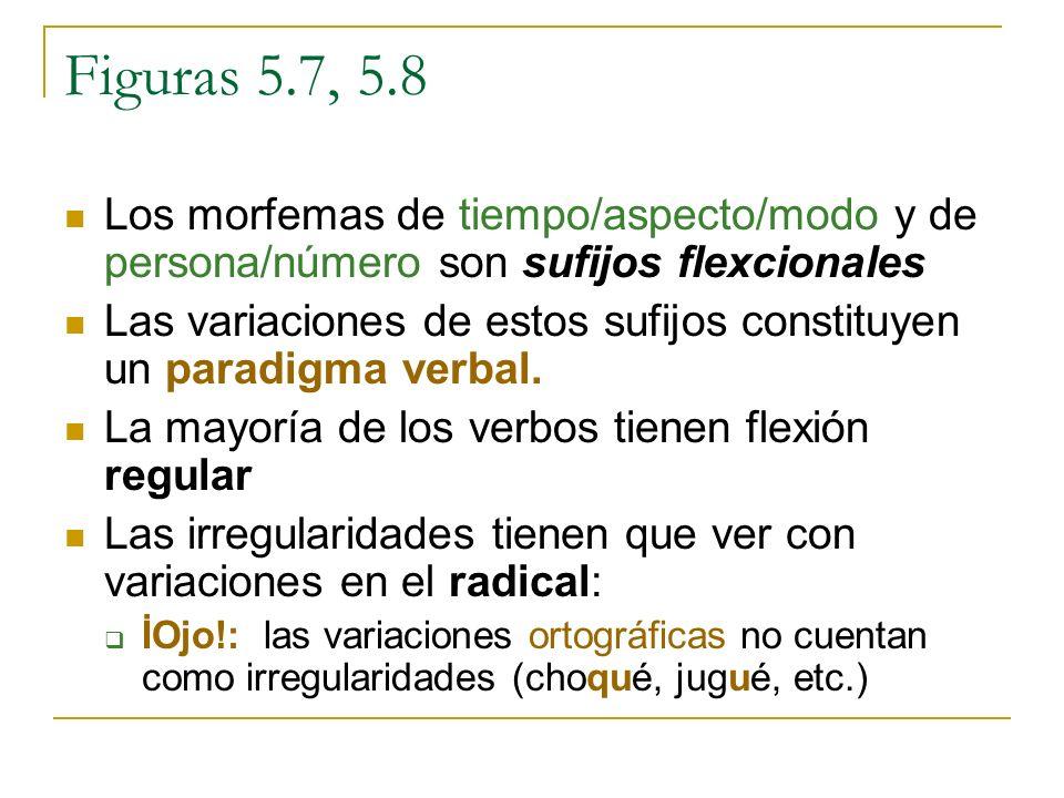 Figuras 5.7, 5.8 Los morfemas de tiempo/aspecto/modo y de persona/número son sufijos flexcionales Las variaciones de estos sufijos constituyen un para