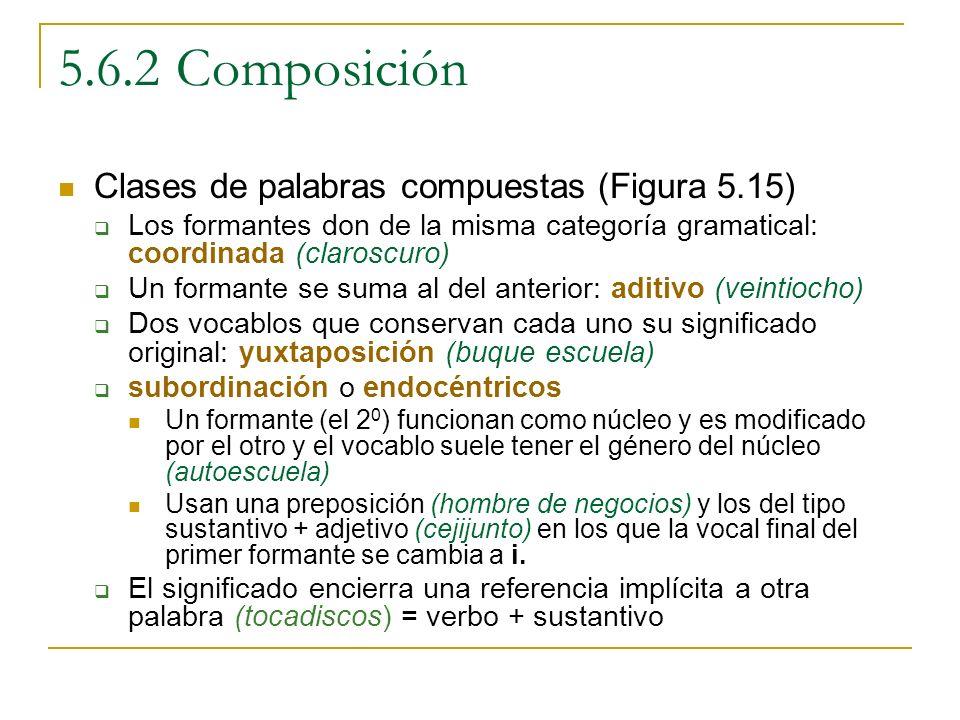 5.6.2 Composición Clases de palabras compuestas (Figura 5.15) Los formantes don de la misma categoría gramatical: coordinada (claroscuro) Un formante