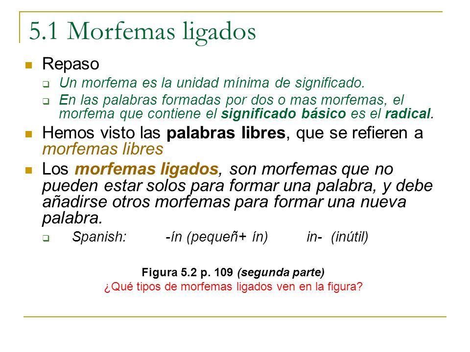 5.1 Morfemas ligados Repaso Un morfema es la unidad mínima de significado. En las palabras formadas por dos o mas morfemas, el morfema que contiene el