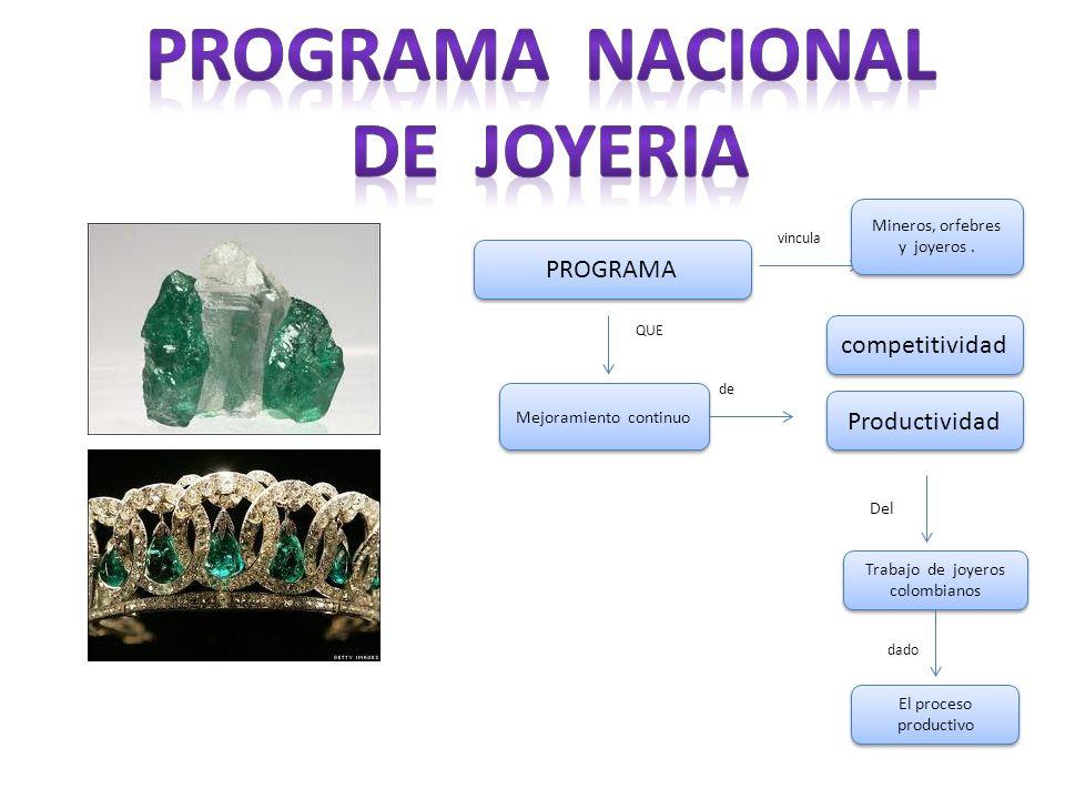 PROGRAMA QUE Mejoramiento continuo de competitividad Productividad Del Trabajo de joyeros colombianos dado El proceso productivo vincula Mineros, orfe
