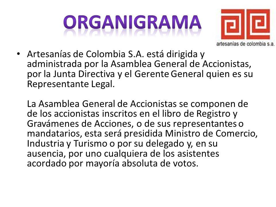 Artesanías de Colombia S.A. está dirigida y administrada por la Asamblea General de Accionistas, por la Junta Directiva y el Gerente General quien es