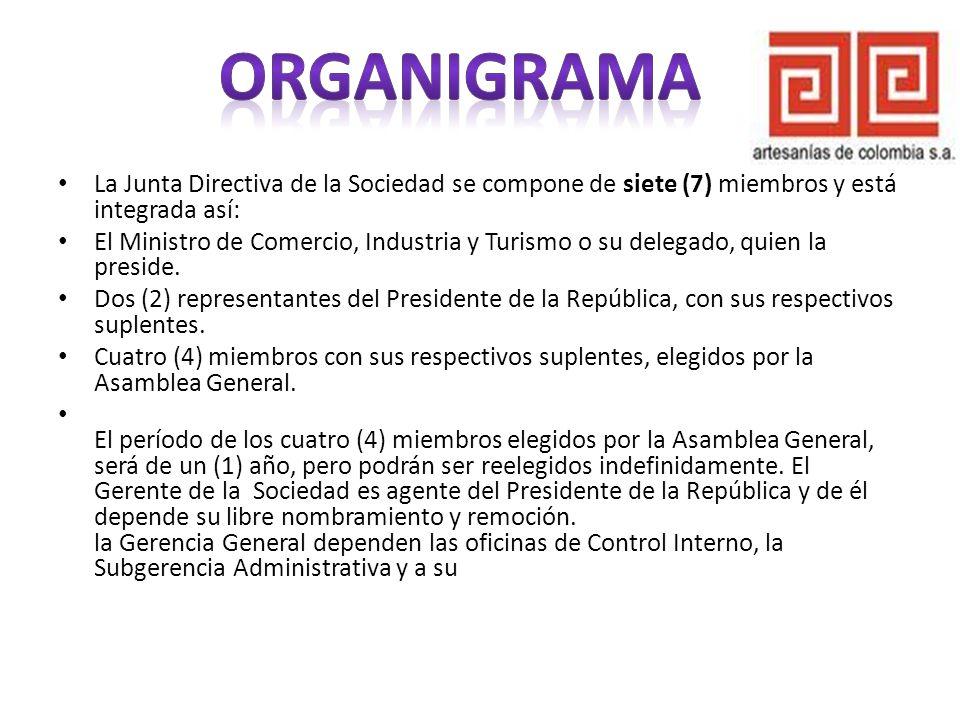 La Junta Directiva de la Sociedad se compone de siete (7) miembros y está integrada así: El Ministro de Comercio, Industria y Turismo o su delegado, q