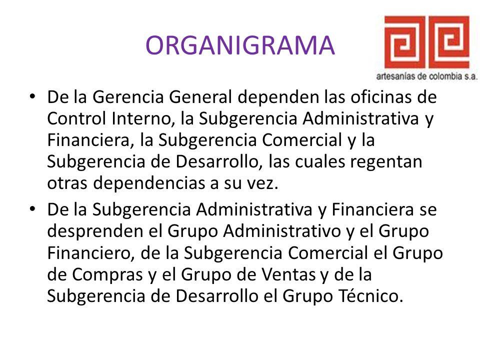 ORGANIGRAMA De la Gerencia General dependen las oficinas de Control Interno, la Subgerencia Administrativa y Financiera, la Subgerencia Comercial y la