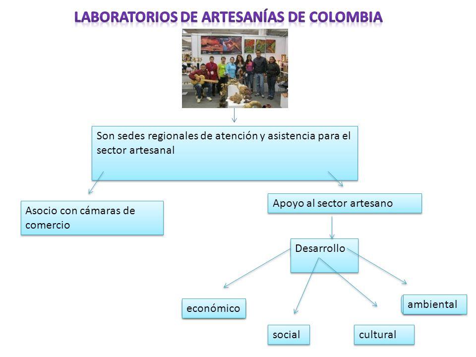 Son sedes regionales de atención y asistencia para el sector artesanal Asocio con cámaras de comercio Apoyo al sector artesano Desarrollo económico so