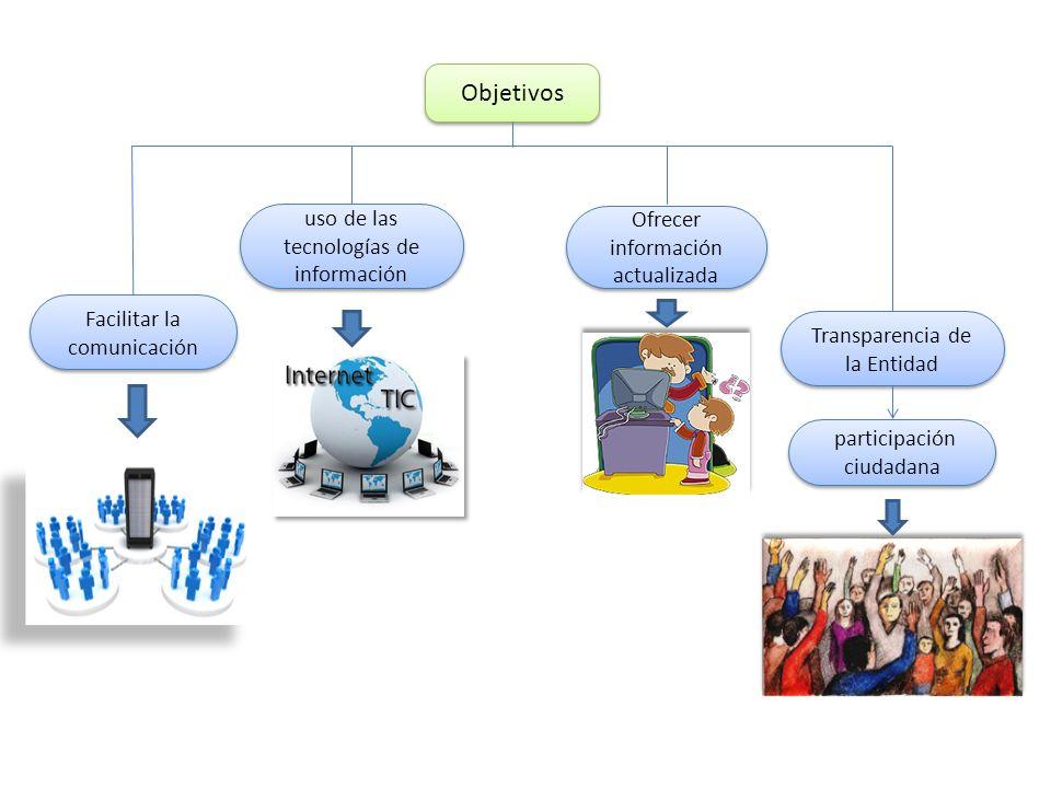 Objetivos Facilitar la comunicación uso de las tecnologías de información Ofrecer información actualizada Transparencia de la Entidad participación ci