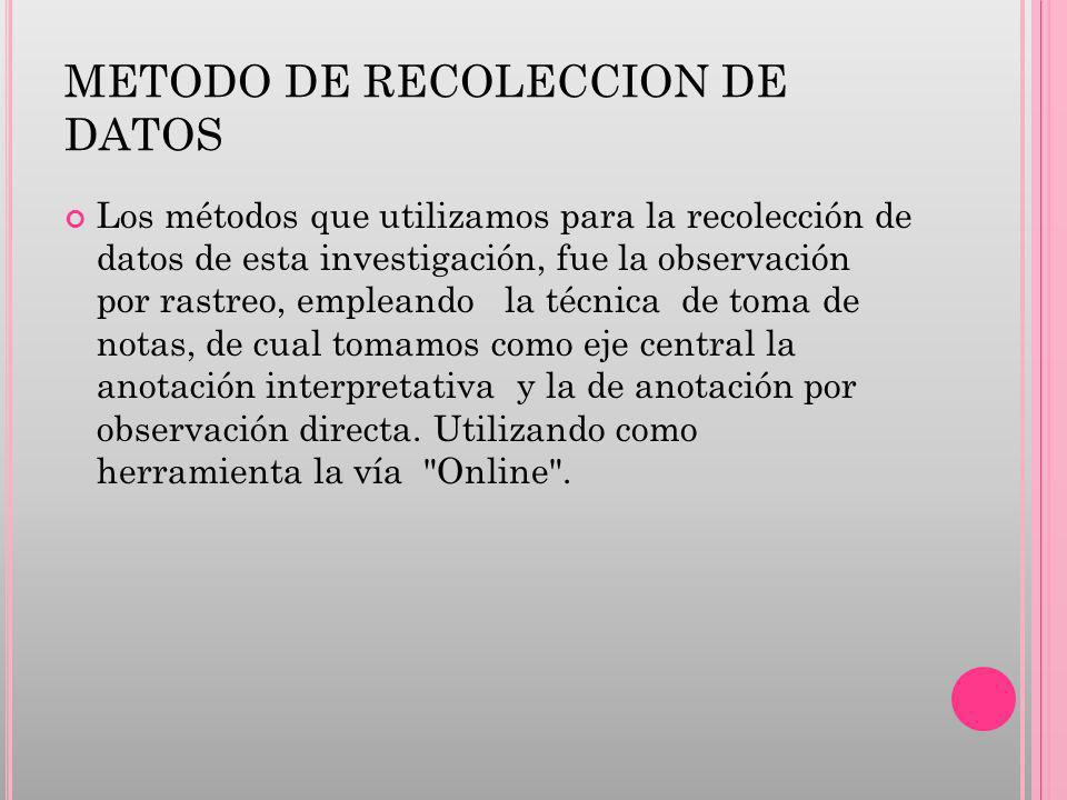METODO DE RECOLECCION DE DATOS Los métodos que utilizamos para la recolección de datos de esta investigación, fue la observación por rastreo, empleand