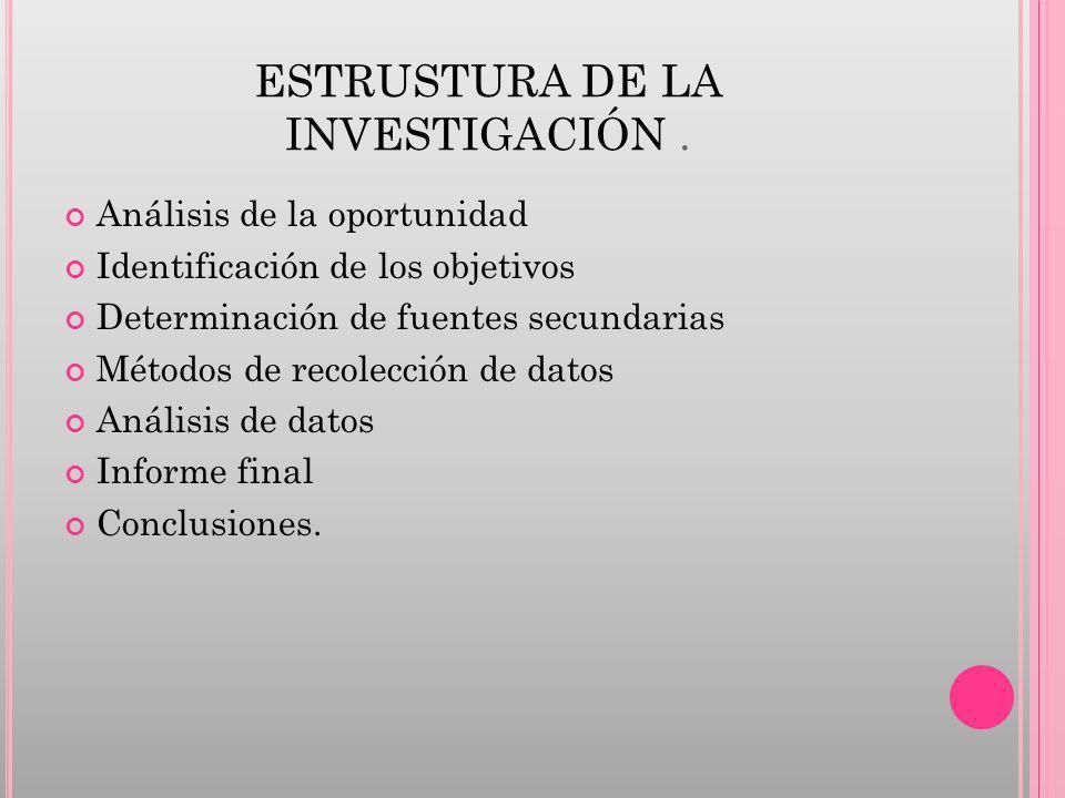 ESTRUSTURA DE LA INVESTIGACIÓN.