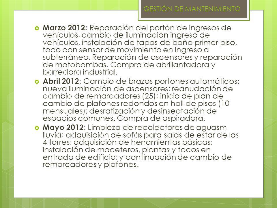 GESTIÓN DE MANTENIMIENTO Marzo 2012: Reparación del portón de ingresos de vehículos, cambio de iluminación ingreso de vehículos, instalación de tapas de baño primer piso, foco con sensor de movimiento en ingreso a subterráneo.